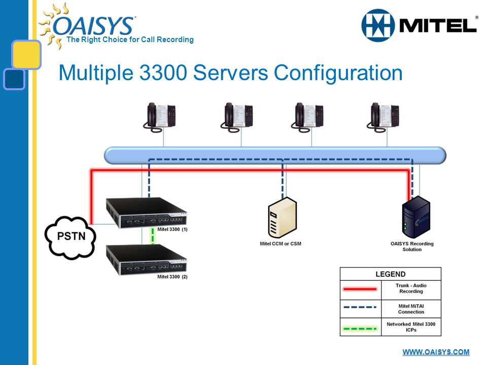 The Right Choice for Call Recording   Multiple 3300 Servers Configuration