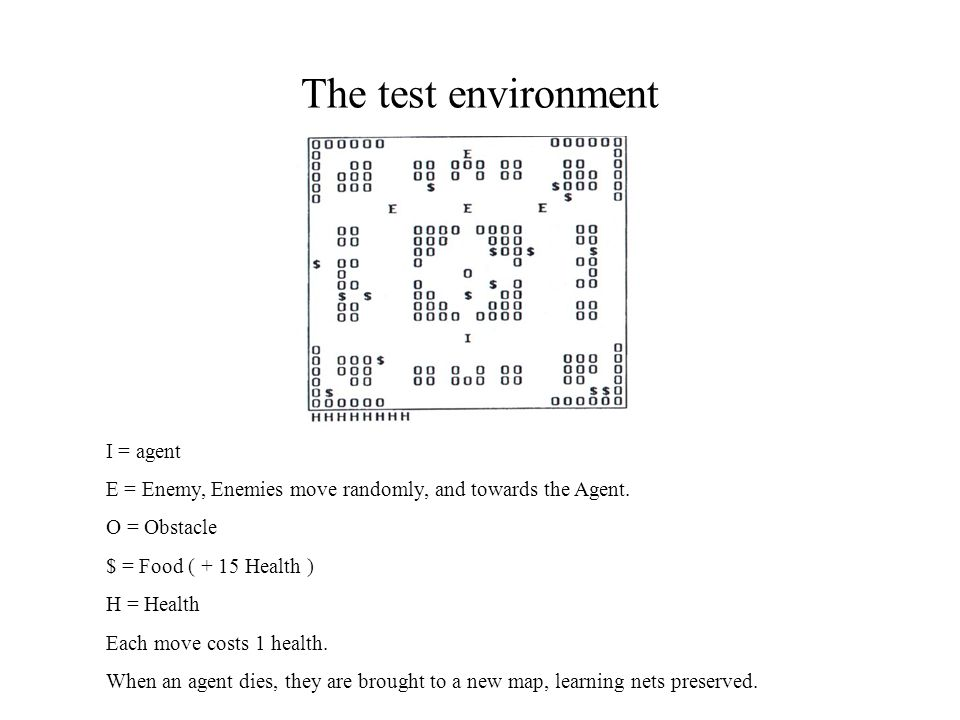 The test environment I = agent E = Enemy, Enemies move randomly, and towards the Agent.