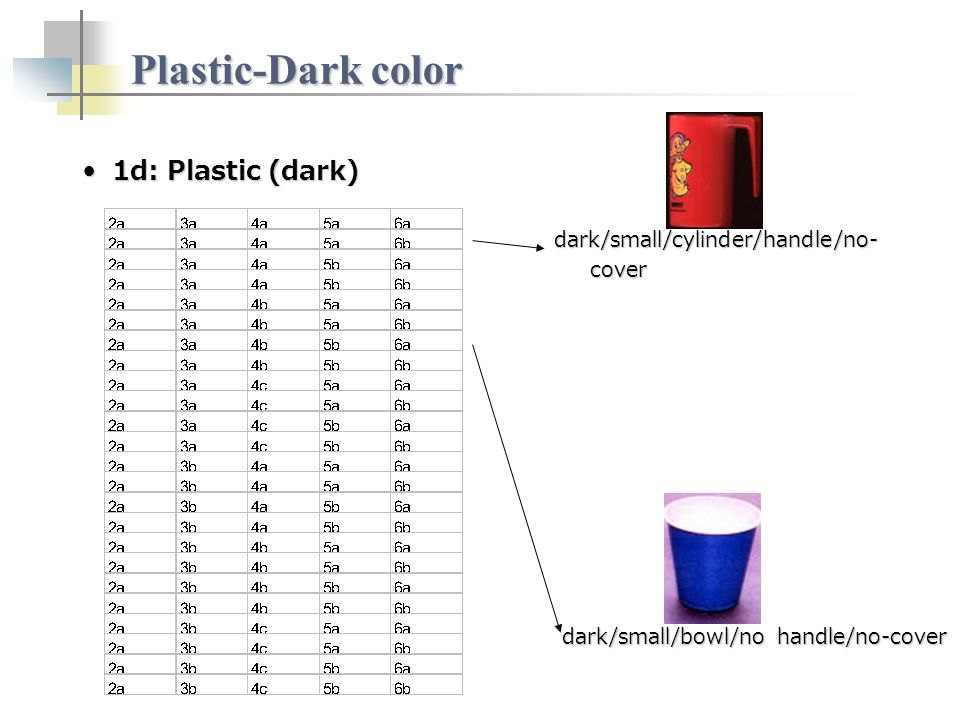 Plastic-Dark color 1d: Plastic (dark)1d: Plastic (dark) dark/small/cylinder/handle/no- cover dark/small/bowl/no handle/no-cover