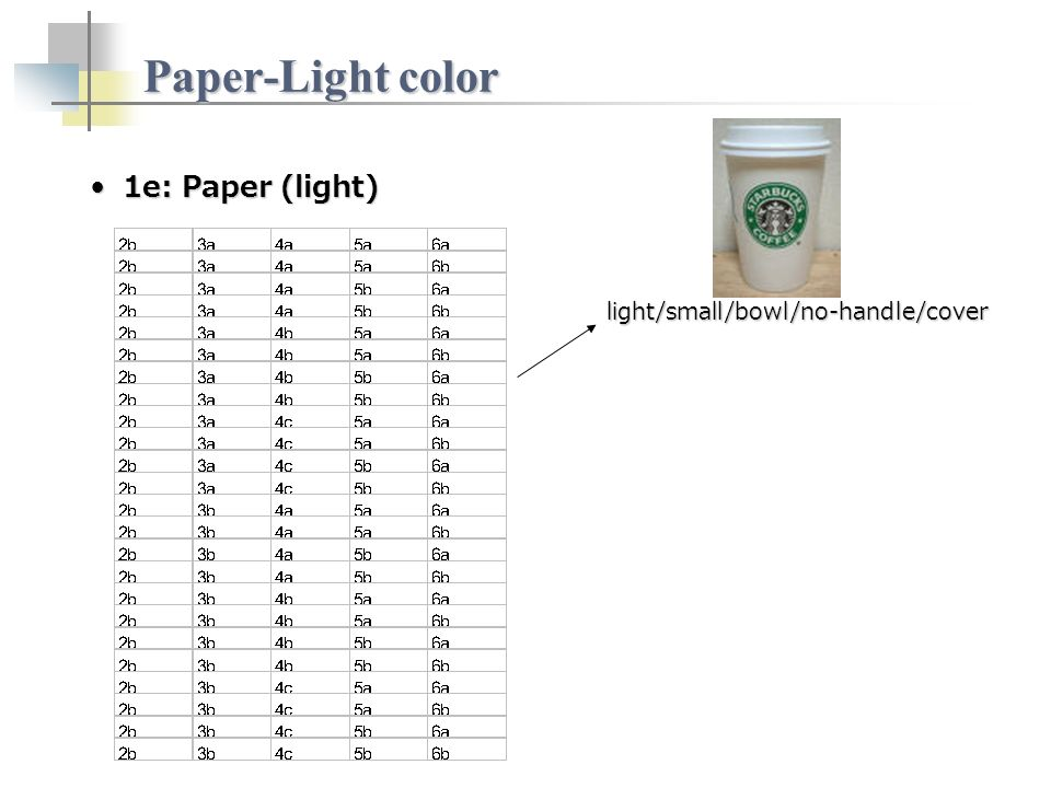 Paper-Light color 1e: Paper (light)1e: Paper (light) light/small/bowl/no-handle/cover