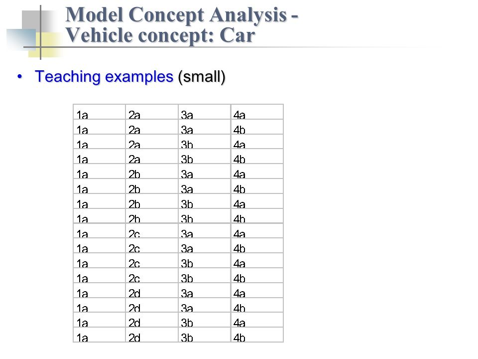 Teaching examples (small)Teaching examples (small) Model Concept Analysis - Vehicle concept: Car