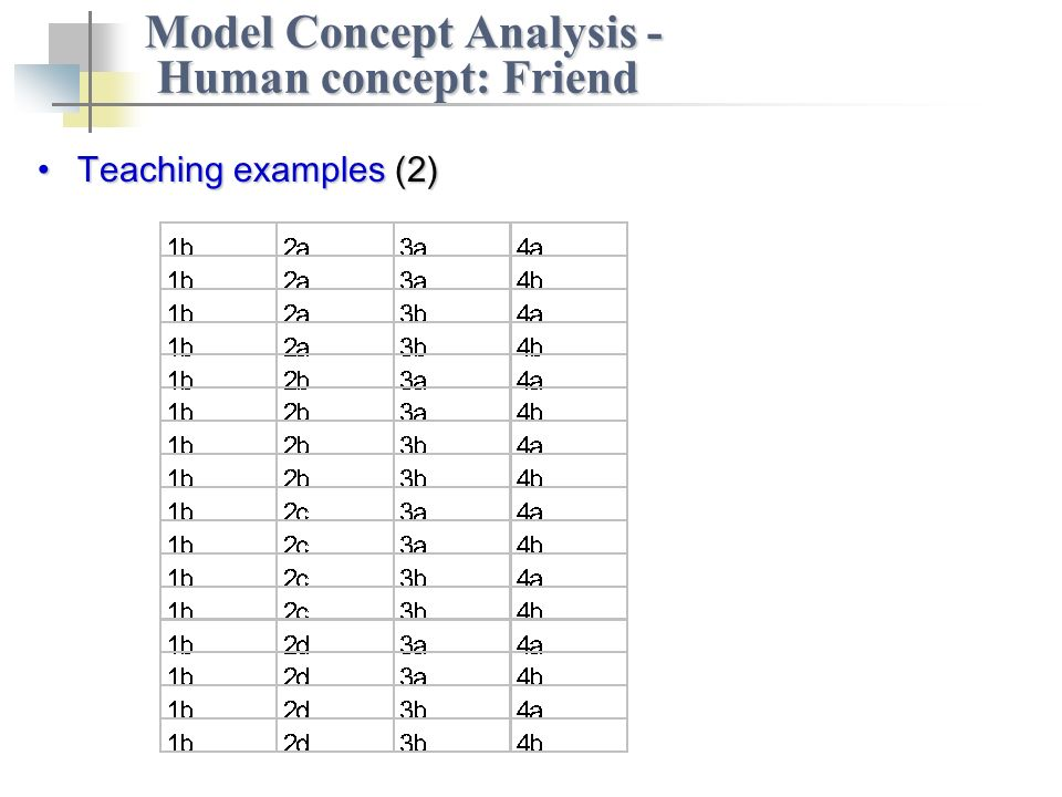 Teaching examples (2)Teaching examples (2) Model Concept Analysis - Human concept: Friend