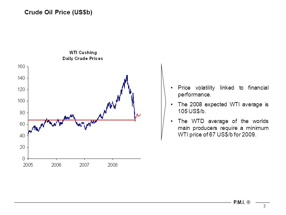 P.M.I. ® 3 Crude Oil Price (US$b) Price volatility linked to financial performance.