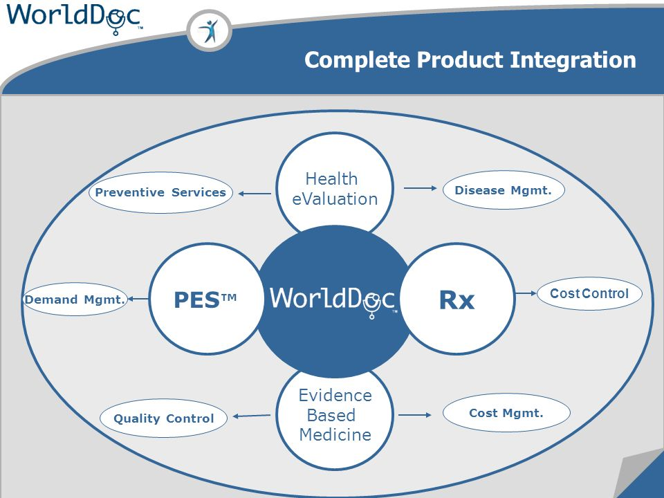 Complete Product Integration Health eValuation Evidence Based Medicine Preventive Services Disease Mgmt.