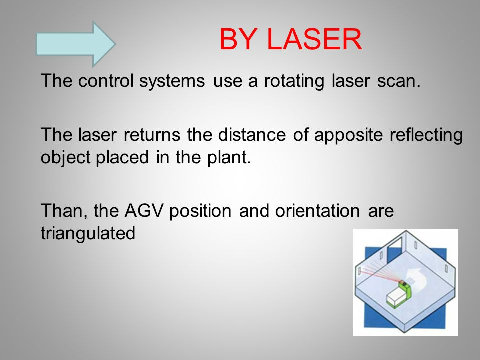 BY LASER The control systems use a rotating laser scan.