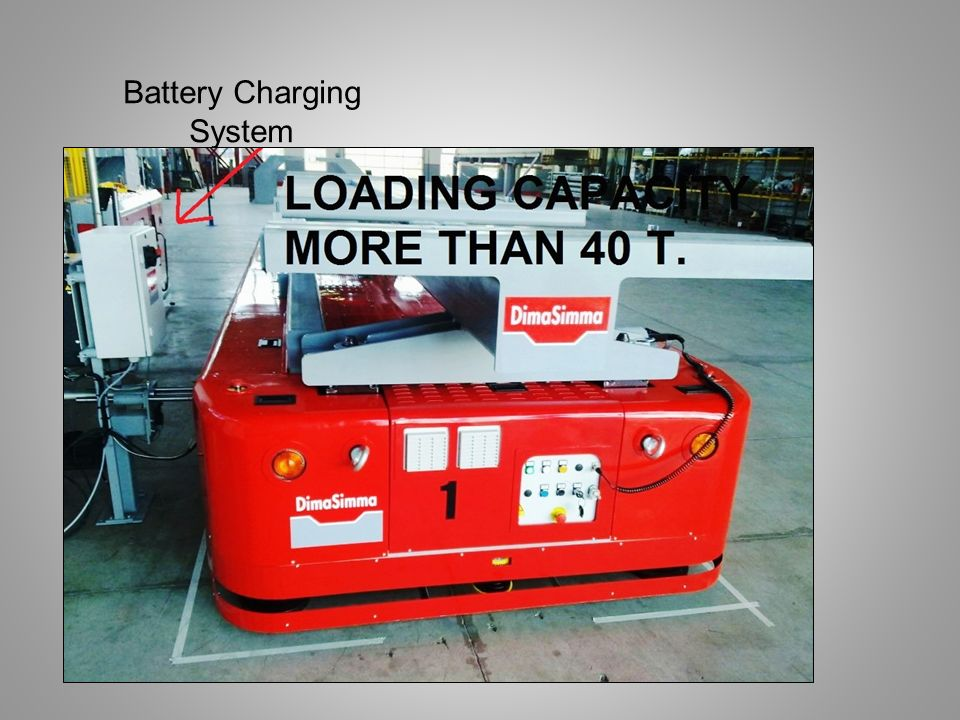 Battery Charging System
