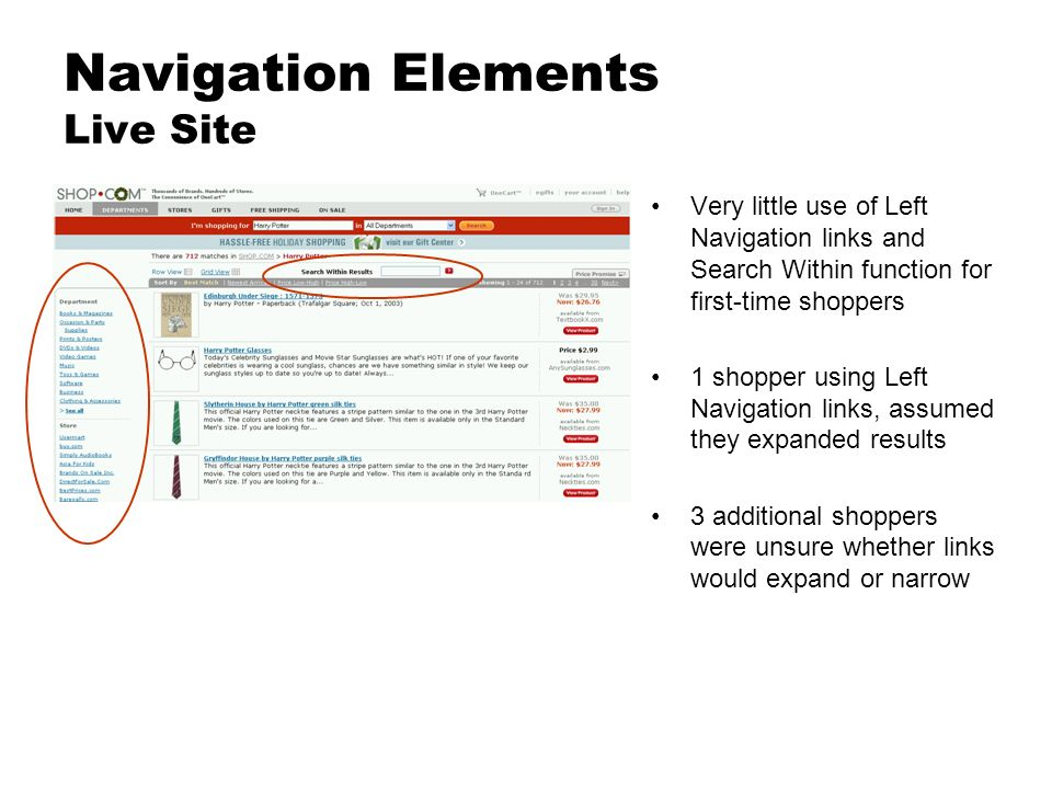 Navigation Elements Live Site Very little use of Left Navigation links and Search Within function for first-time shoppers 1 shopper using Left Navigation links, assumed they expanded results 3 additional shoppers were unsure whether links would expand or narrow