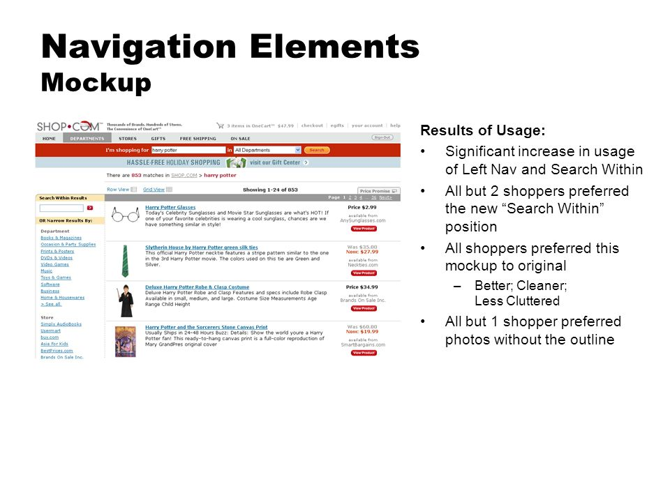 Navigation Elements Mockup Results of Usage: Significant increase in usage of Left Nav and Search Within All but 2 shoppers preferred the new Search Within position All shoppers preferred this mockup to original –Better; Cleaner; Less Cluttered All but 1 shopper preferred photos without the outline