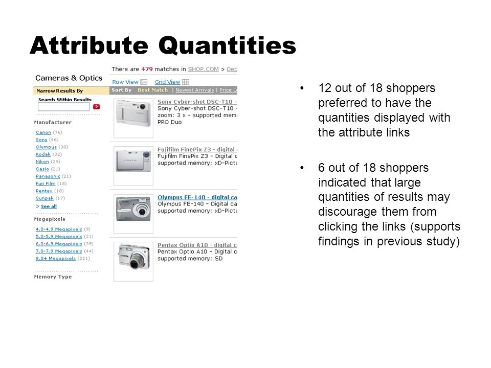 Attribute Quantities 12 out of 18 shoppers preferred to have the quantities displayed with the attribute links 6 out of 18 shoppers indicated that large quantities of results may discourage them from clicking the links (supports findings in previous study)