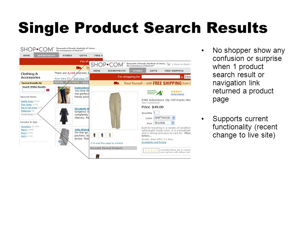 Single Product Search Results No shopper show any confusion or surprise when 1 product search result or navigation link returned a product page Supports current functionality (recent change to live site)