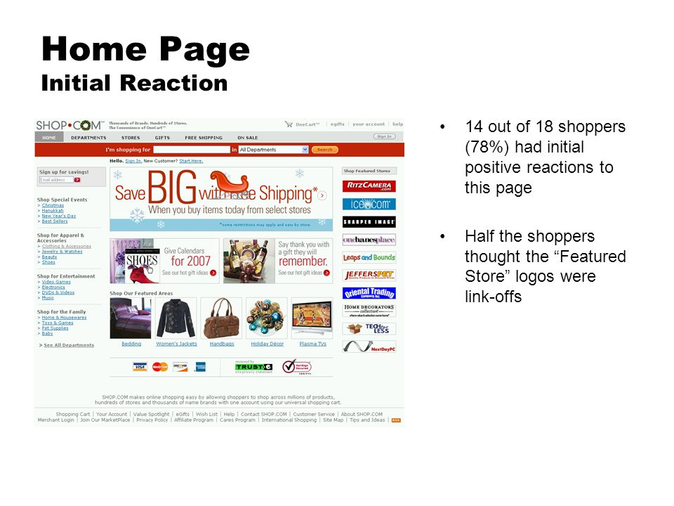 Home Page Initial Reaction 14 out of 18 shoppers (78%) had initial positive reactions to this page Half the shoppers thought the Featured Store logos were link-offs