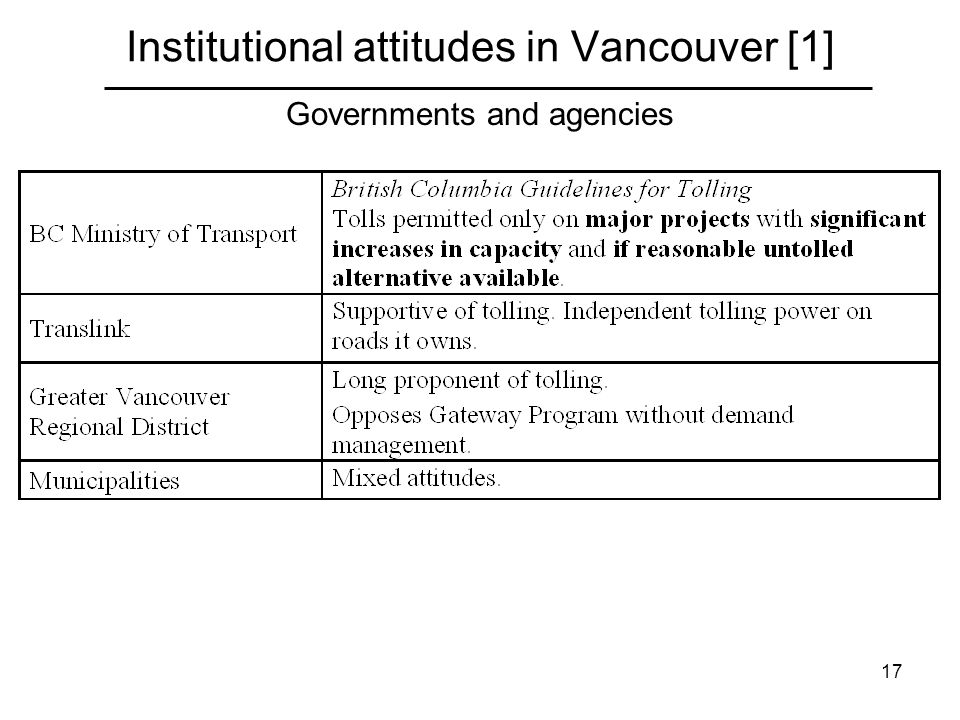 17 Institutional attitudes in Vancouver [1] Governments and agencies