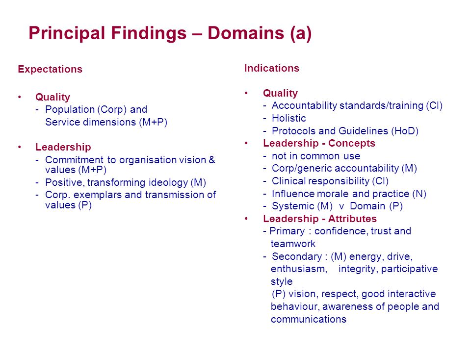 Principal Findings – Domains (a) Expectations Quality -Population (Corp) and Service dimensions (M+P) Leadership -Commitment to organisation vision & values (M+P) -Positive, transforming ideology (M) -Corp.