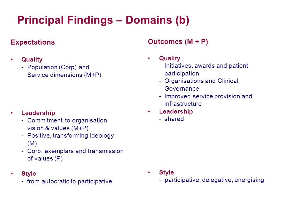 Principal Findings – Domains (b) Expectations Quality -Population (Corp) and Service dimensions (M+P) Leadership -Commitment to organisation vision & values (M+P) -Positive, transforming ideology (M) -Corp.