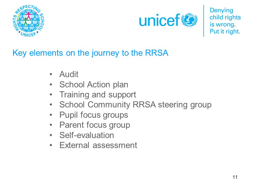 11 Key elements on the journey to the RRSA Audit School Action plan Training and support School Community RRSA steering group Pupil focus groups Parent focus group Self-evaluation External assessment