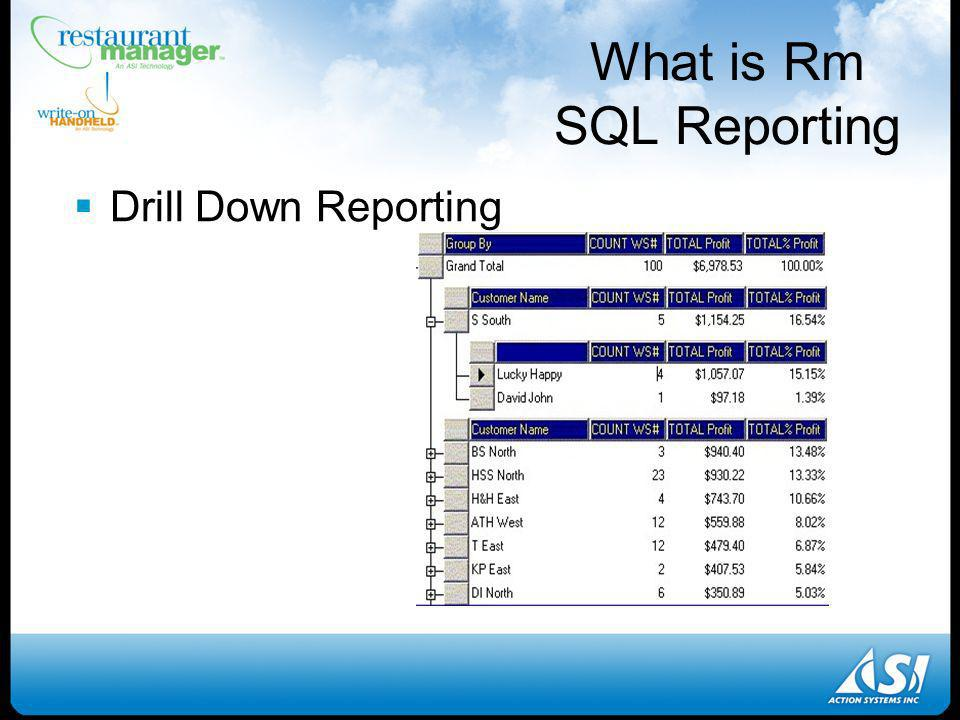 Drill Down Reporting