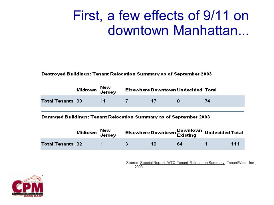 First, a few effects of 9/11 on downtown Manhattan...