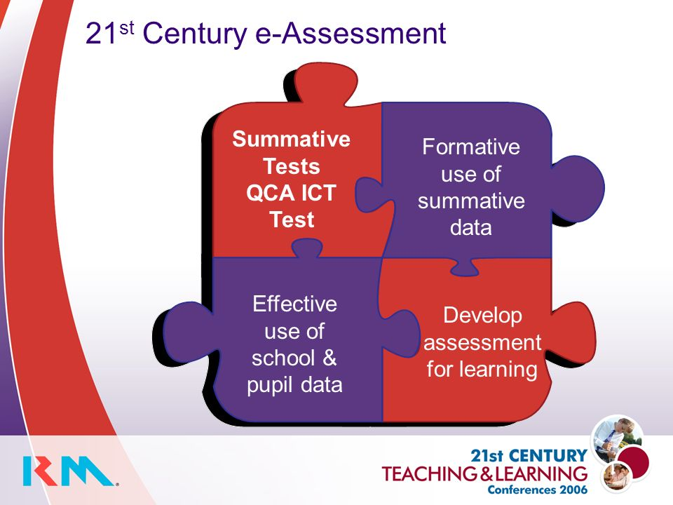 Formative use of summative data 21 st Century e-Assessment Summative Tests QCA ICT Test Effective use of school & pupil data Develop assessment for learning