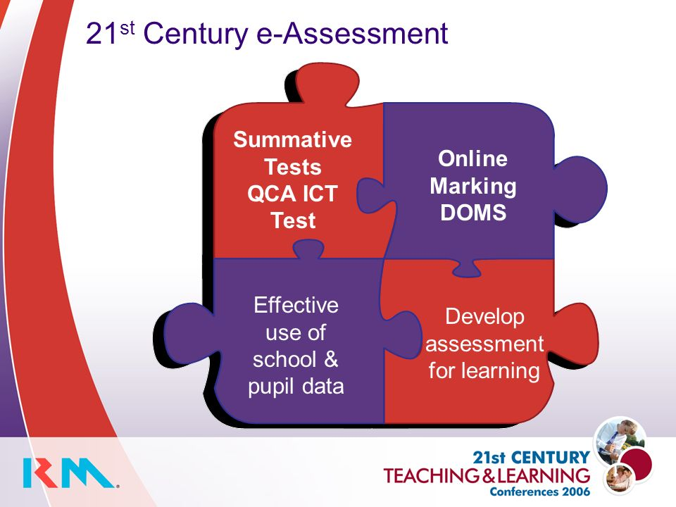 21 st Century e-Assessment Summative Tests QCA ICT Test Online Marking DOMS Effective use of school & pupil data Develop assessment for learning
