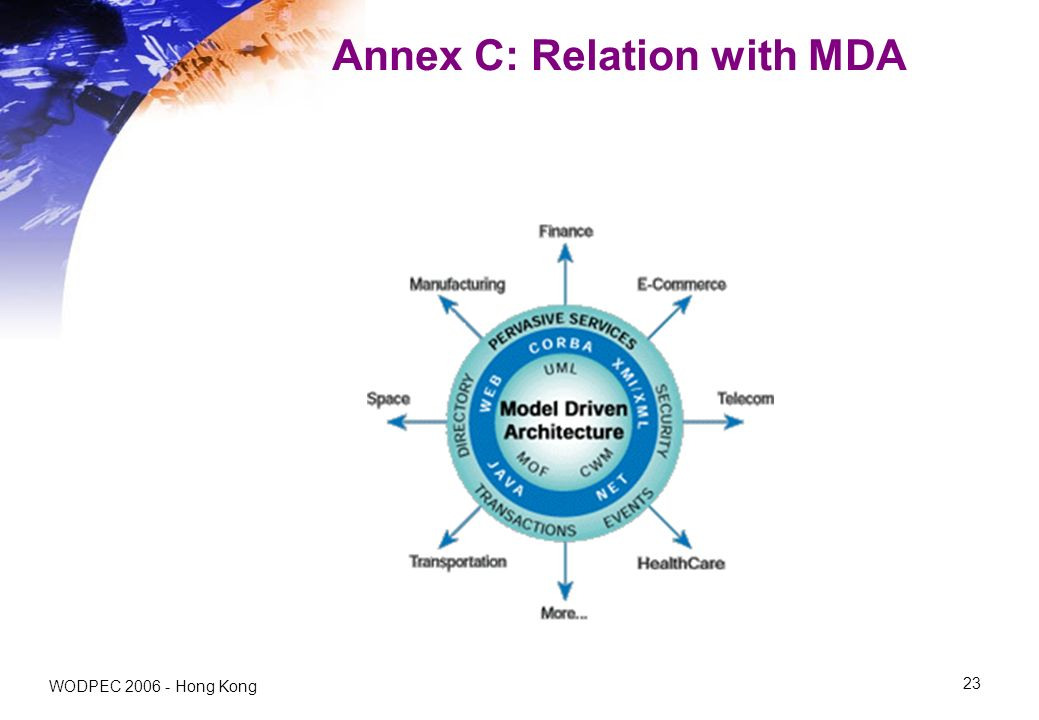 WODPEC 2006 - Hong Kong 23 Annex C: Relation with MDA