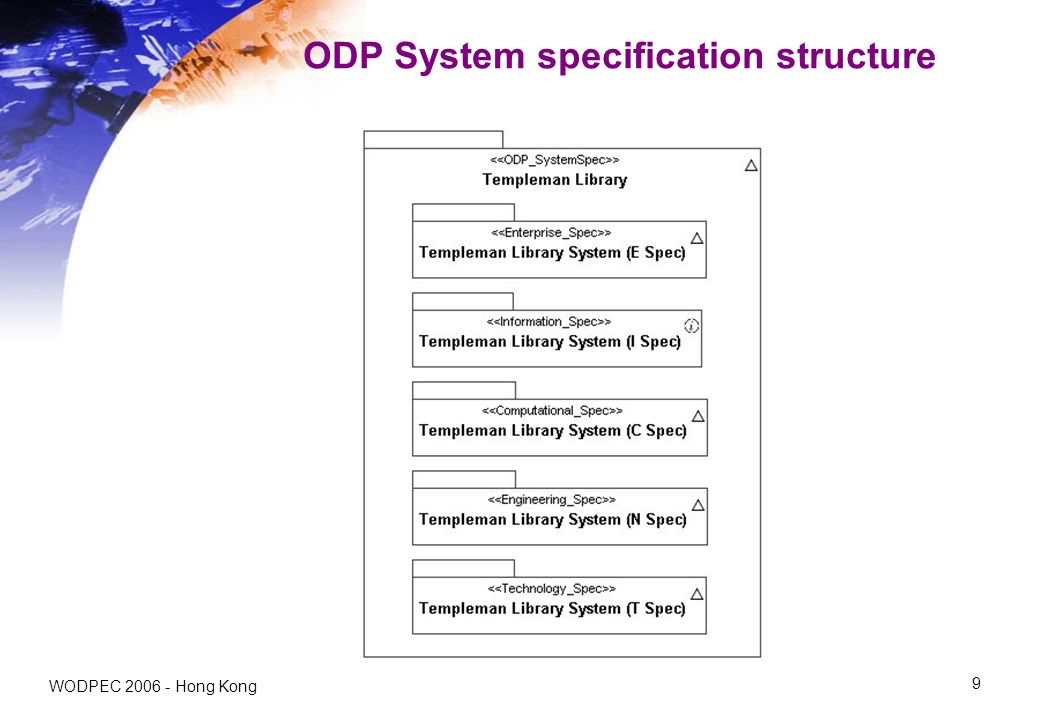 WODPEC 2006 - Hong Kong 9 ODP System specification structure