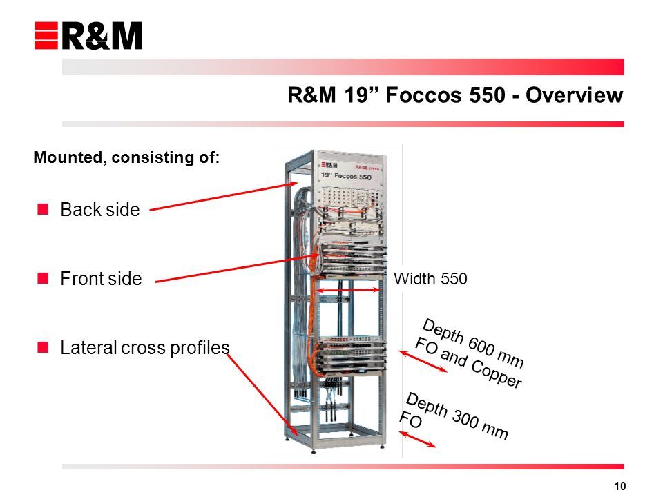 10 Mounted, consisting of: R&M 19 Foccos 550 - Overview Back side Front side Lateral cross profiles Depth 300 mm FO Width 550 Depth 600 mm FO and Copper
