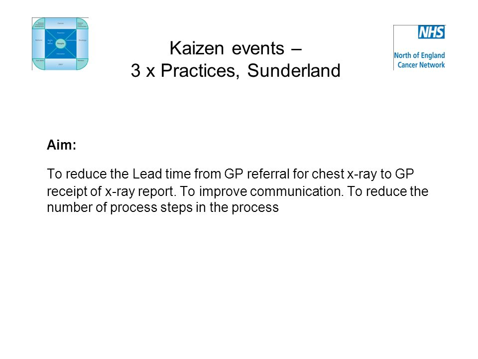 Kaizen events – 3 x Practices, Sunderland Aim: To reduce the Lead time from GP referral for chest x-ray to GP receipt of x-ray report.
