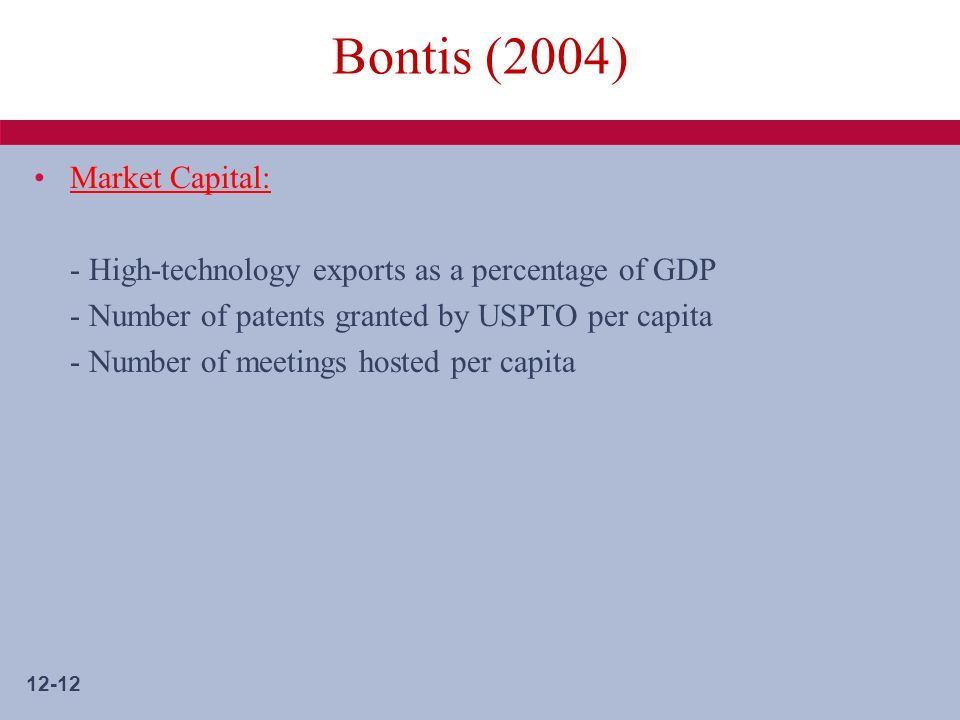 12-12 Bontis (2004) Market Capital: - High-technology exports as a percentage of GDP - Number of patents granted by USPTO per capita - Number of meetings hosted per capita