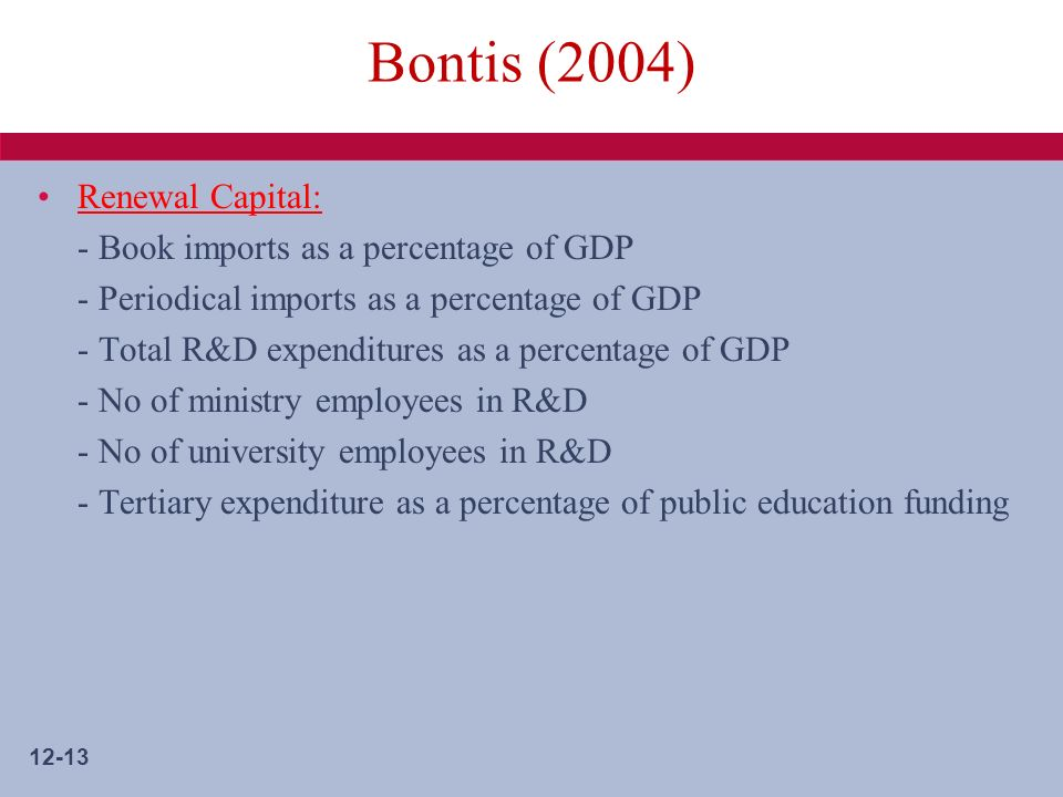 12-13 Bontis (2004) Renewal Capital: - Book imports as a percentage of GDP - Periodical imports as a percentage of GDP - Total R&D expenditures as a percentage of GDP - No of ministry employees in R&D - No of university employees in R&D - Tertiary expenditure as a percentage of public education funding