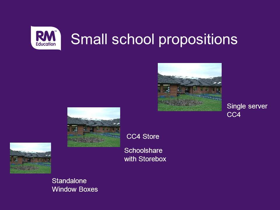Small school propositions Standalone Window Boxes Schoolshare with Storebox Single server CC4 CC4 Store