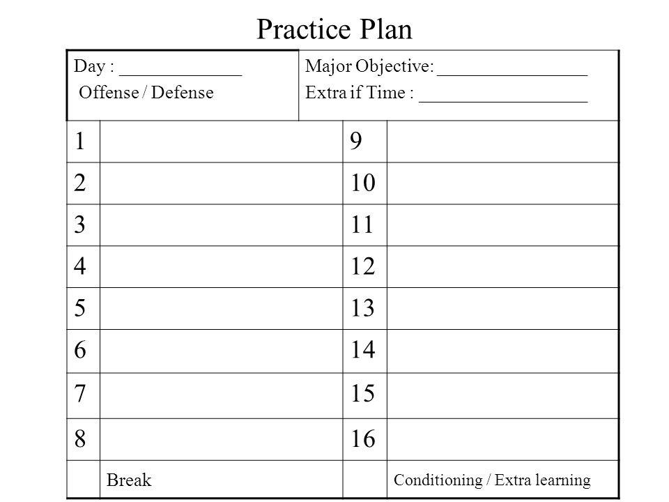 Practice Plan Day : _____________ Offense / Defense Major Objective: ________________ Extra if Time : __________________ Break Conditioning / Extra learning