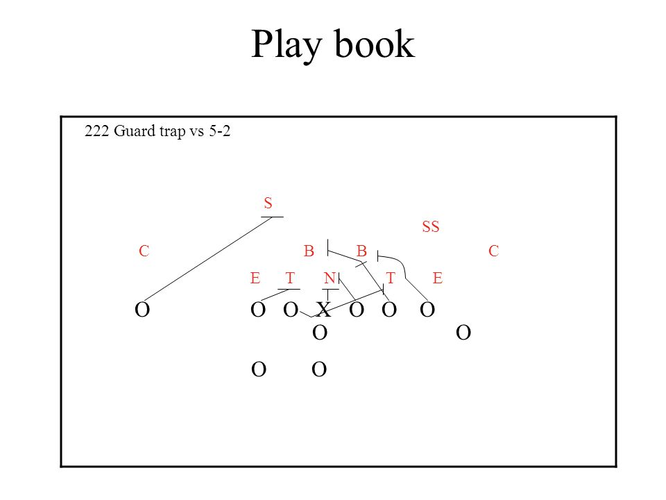 Play book 222 Guard trap vs 5-2 S SS C B B C E T N T E O O O X O O O O O