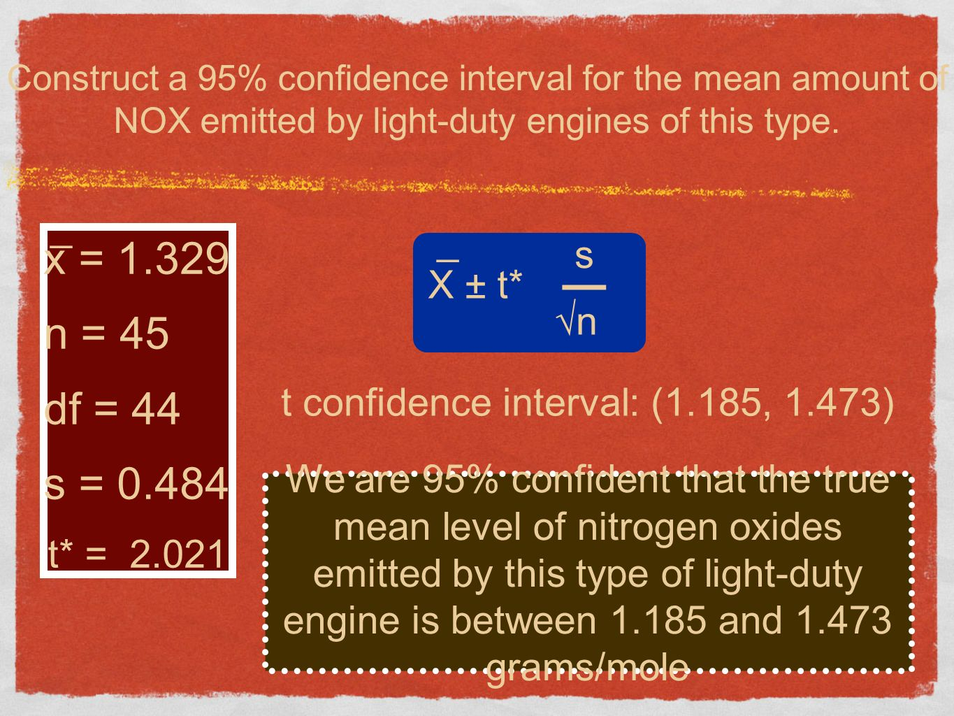 Construct a 95% confidence interval for the mean amount of NOX emitted by light-duty engines of this type.