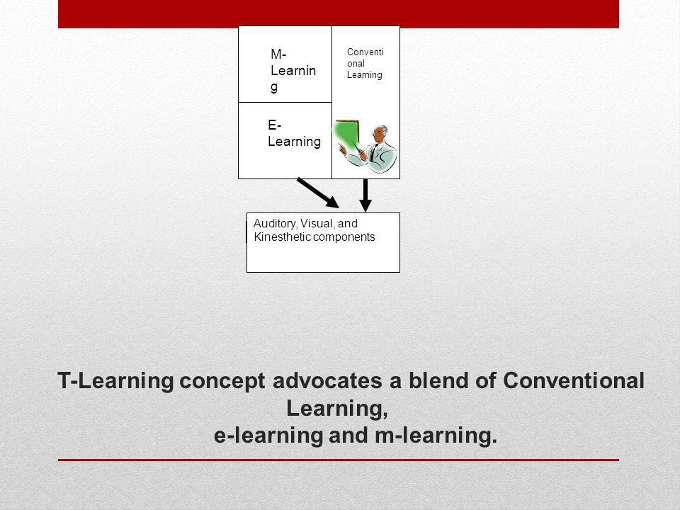 M- Learnin g Conventi onal Learning Auditory, Visual, and Kinesthetic components T-Learning concept advocates a blend of Conventional Learning, e-learning and m-learning.