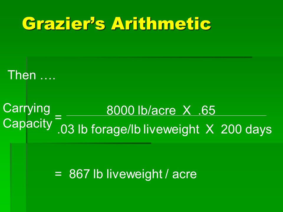 Graziers Arithmetic Then ….