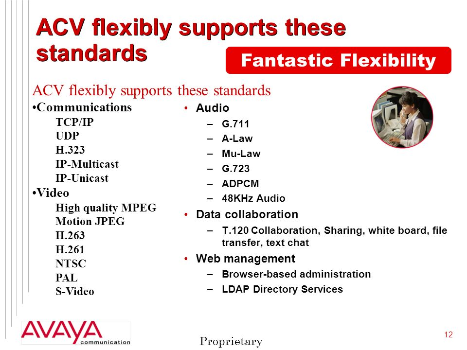 12 Proprietary ACV flexibly supports these standards Audio –G.711 –A-Law –Mu-Law –G.723 –ADPCM –48KHz Audio Data collaboration –T.120 Collaboration, Sharing, white board, file transfer, text chat Web management –Browser-based administration –LDAP Directory Services ACV flexibly supports these standards Communications TCP/IP UDP H.323 IP-Multicast IP-Unicast Video High quality MPEG Motion JPEG H.263 H.261 NTSC PAL S-Video Fantastic Flexibility