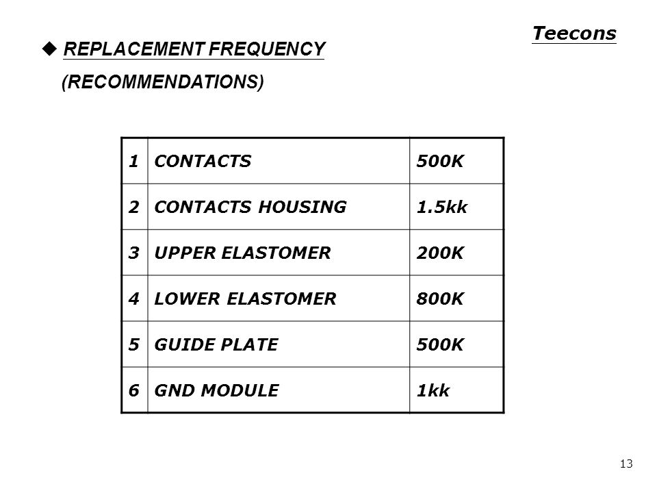 REPLACEMENT FREQUENCY (RECOMMENDATIONS) 1CONTACTS500K 2CONTACTS HOUSING1.5kk 3UPPER ELASTOMER200K 4LOWER ELASTOMER800K 5GUIDE PLATE500K 6GND MODULE1kk Teecons 13