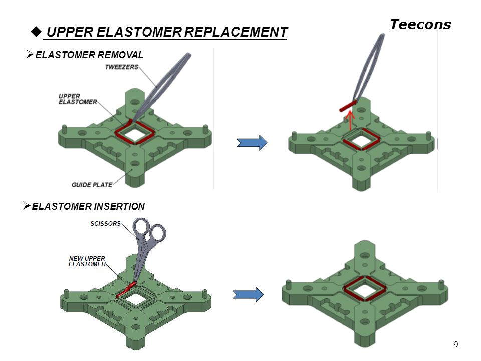 UPPER ELASTOMER REPLACEMENT ELASTOMER REMOVAL ELASTOMER INSERTION Teecons 9