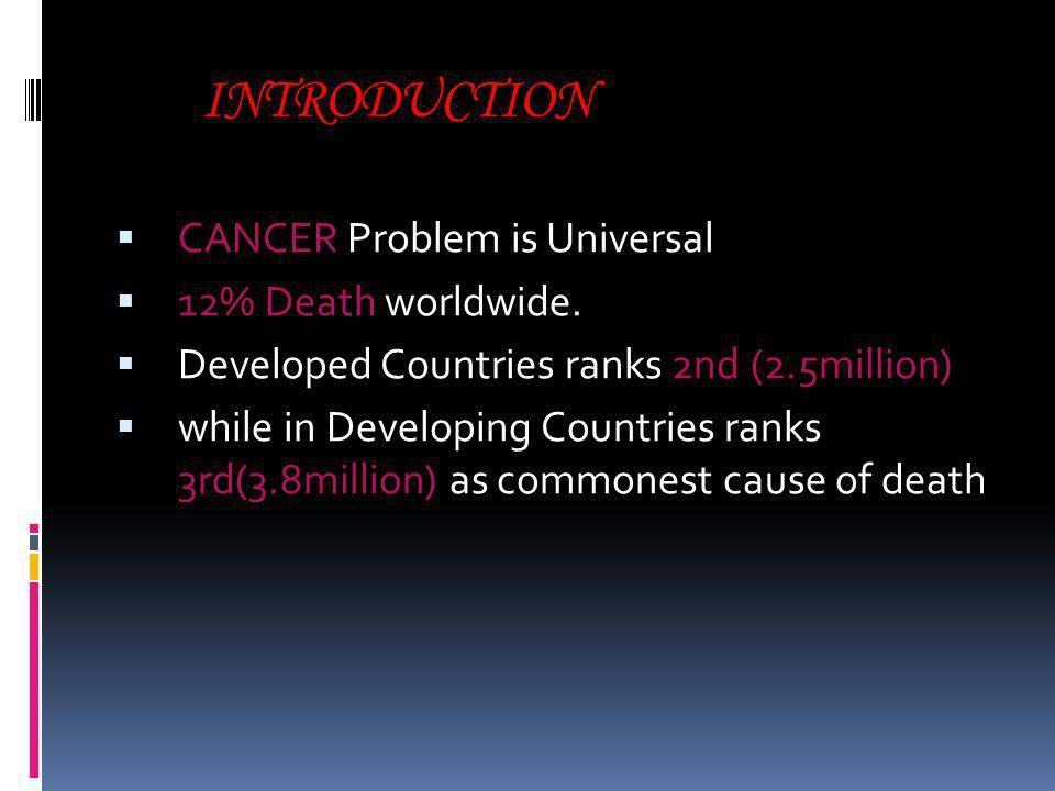 INTRODUCTION CANCER Problem is Universal 12% Death worldwide.