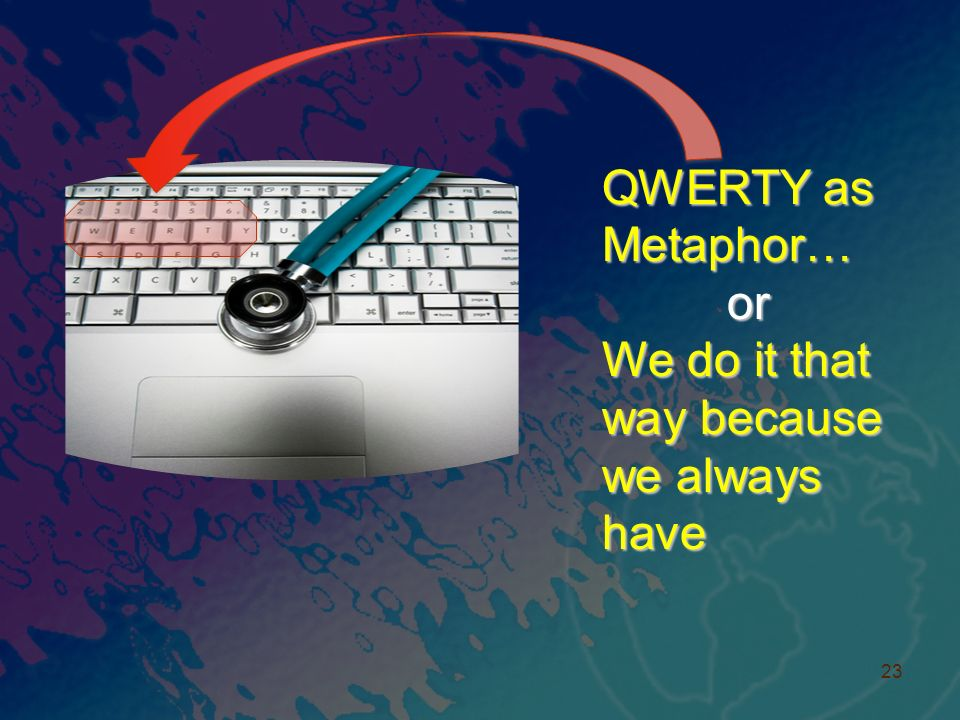 23 QWERTY as Metaphor… or We do it that way because we always have