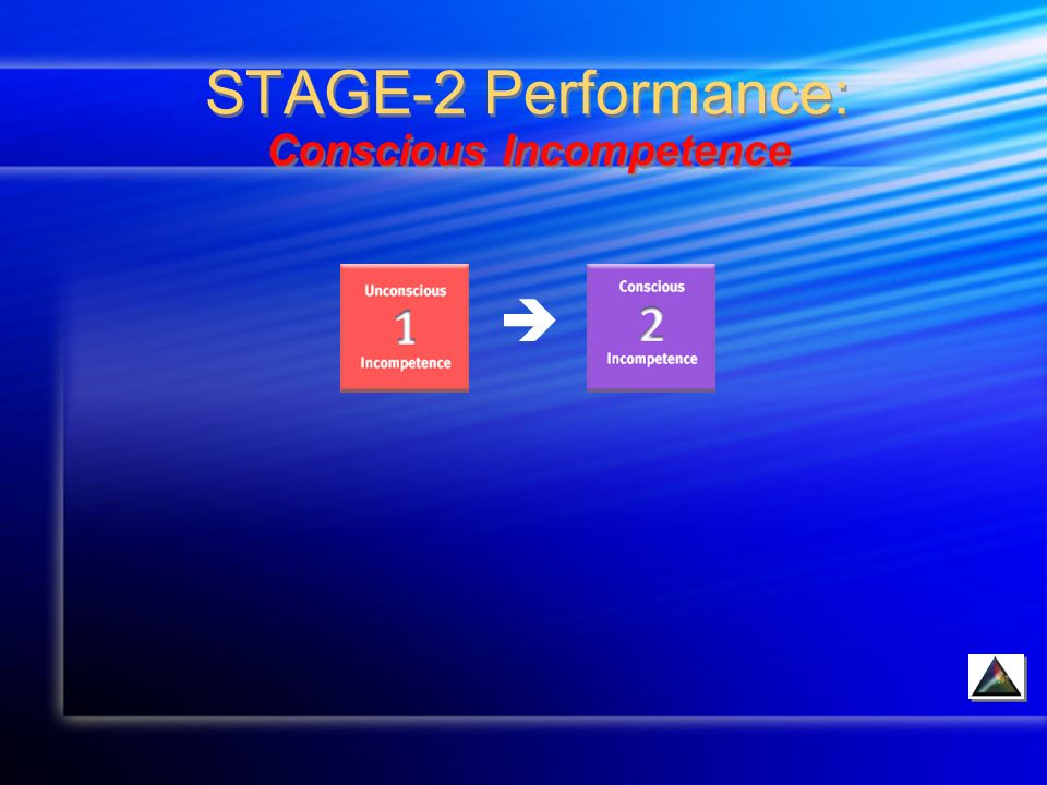 STAGE-2 Performance: Conscious Incompetence
