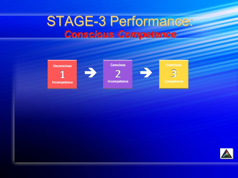 STAGE-3 Performance: Conscious Competence