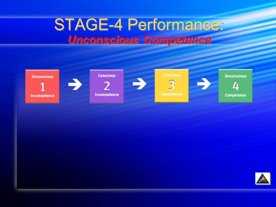 STAGE-4 Performance: Unconscious Competence