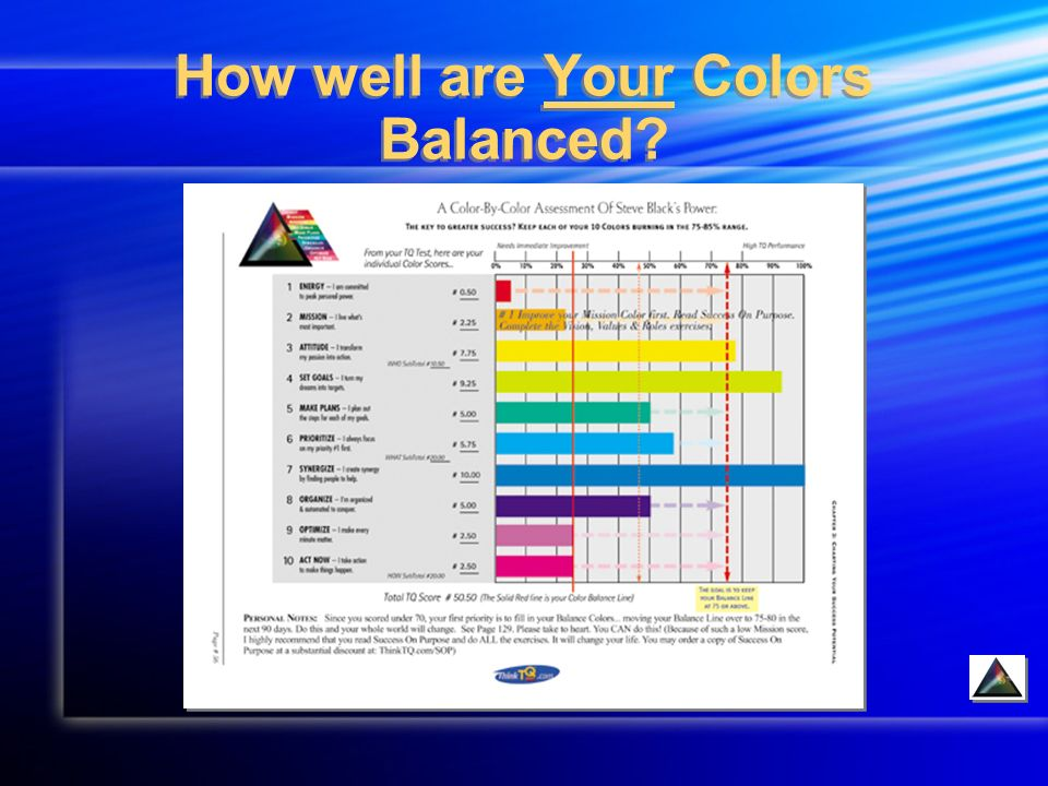 How well are Your Colors Balanced