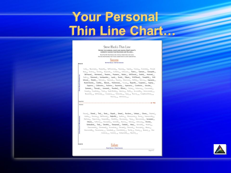 Your Personal Thin Line Chart…