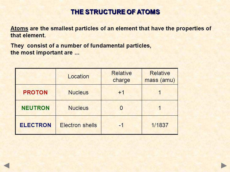 THE STRUCTURE OF ATOMS Atoms are the smallest particles of an element that have the properties of that element.