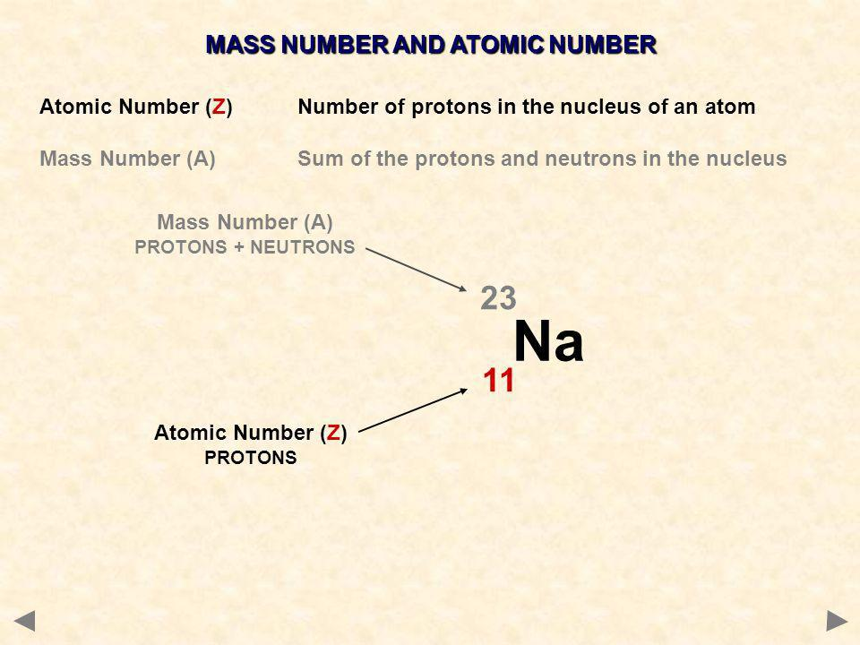 MASS NUMBER AND ATOMIC NUMBER Atomic Number (Z)Number of protons in the nucleus of an atom Mass Number (A) Sum of the protons and neutrons in the nucleus Na Mass Number (A) PROTONS + NEUTRONS Atomic Number (Z) PROTONS