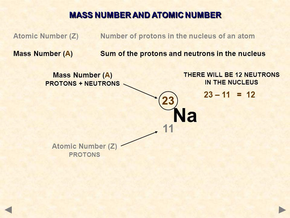 MASS NUMBER AND ATOMIC NUMBER Atomic Number (Z)Number of protons in the nucleus of an atom Mass Number (A) Sum of the protons and neutrons in the nucleus Na Mass Number (A) PROTONS + NEUTRONS Atomic Number (Z) PROTONS THERE WILL BE 12 NEUTRONS IN THE NUCLEUS 23 – 11 = 12
