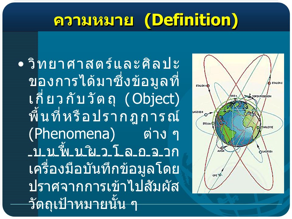(Definition) (Object) (Phenomena)