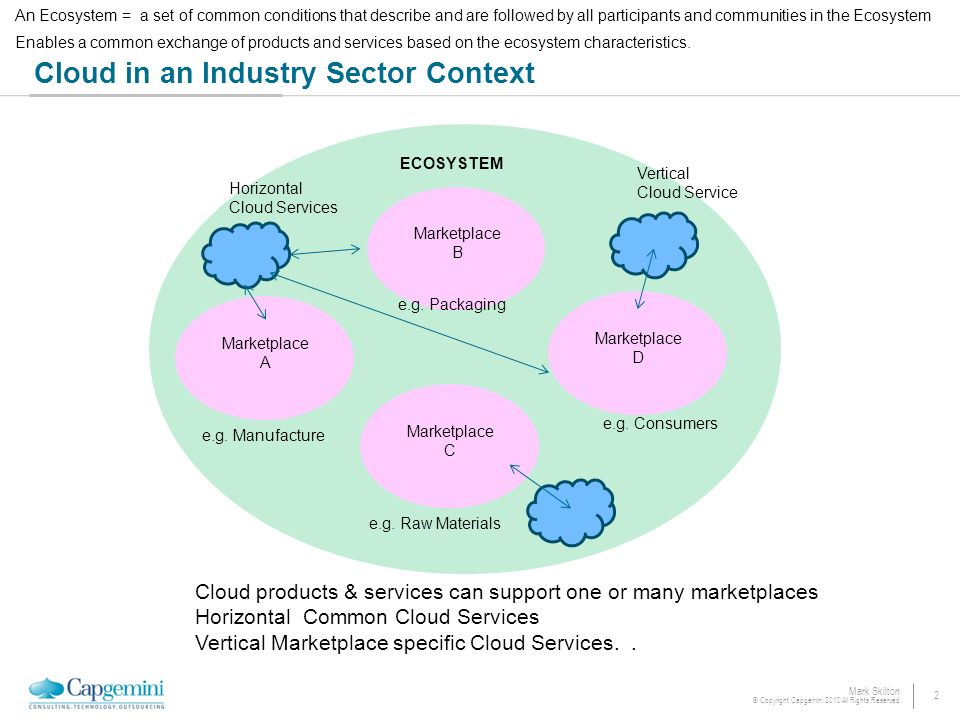 2 Mark Skilton © Copyright Capgemini 2010 All Rights Reserved Cloud in an Industry Sector Context Cloud products & services can support one or many marketplaces Horizontal Common Cloud Services Vertical Marketplace specific Cloud Services..